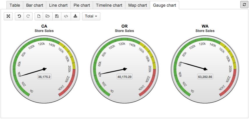 Custom chart example - Angular gauge chart - Private eazyBI ...