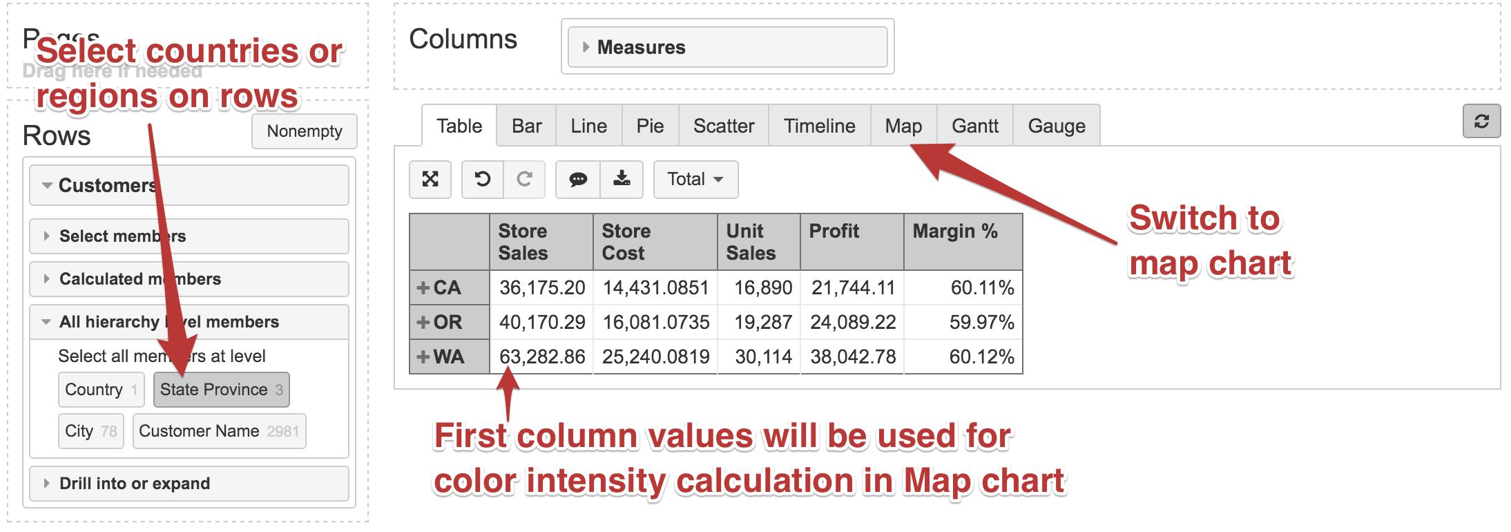 create charts eazybi documentation