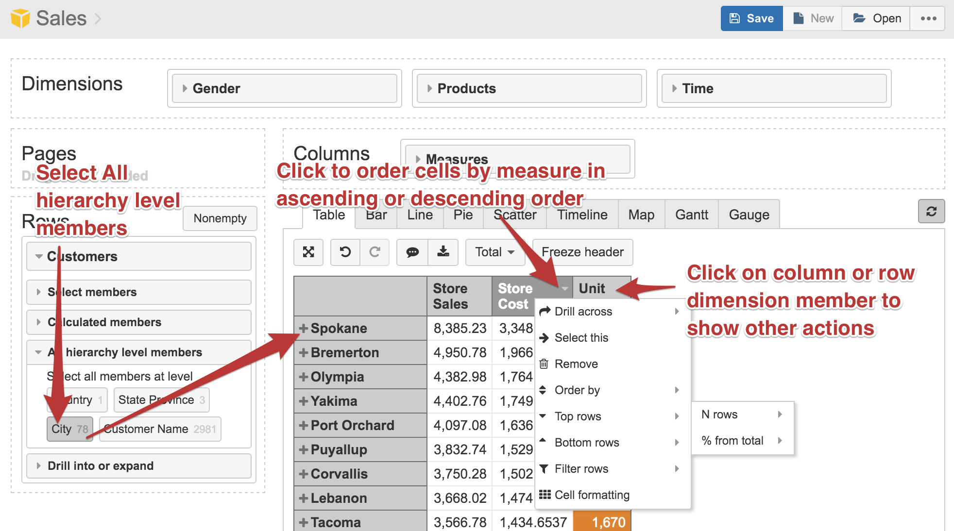 how to create levels in conditional formatting google