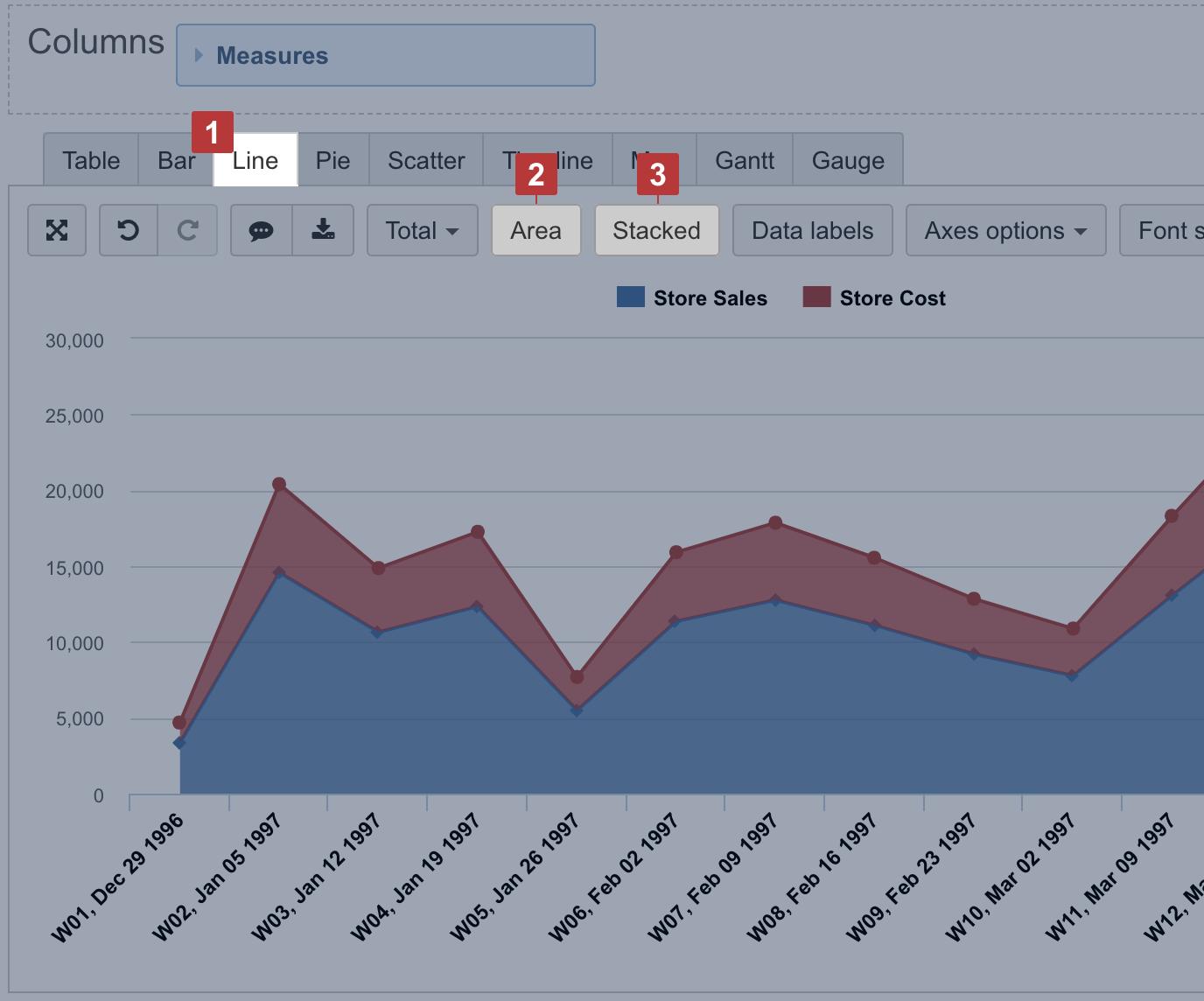 Create charts - eazyBI